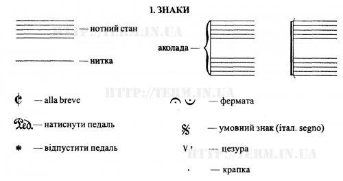 I. ЗНАКИ
